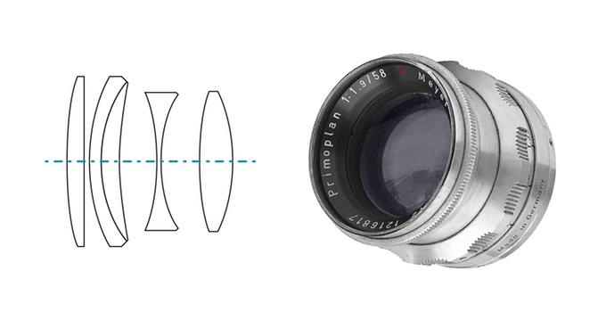 Primoplan 58mm f/1.9 lens